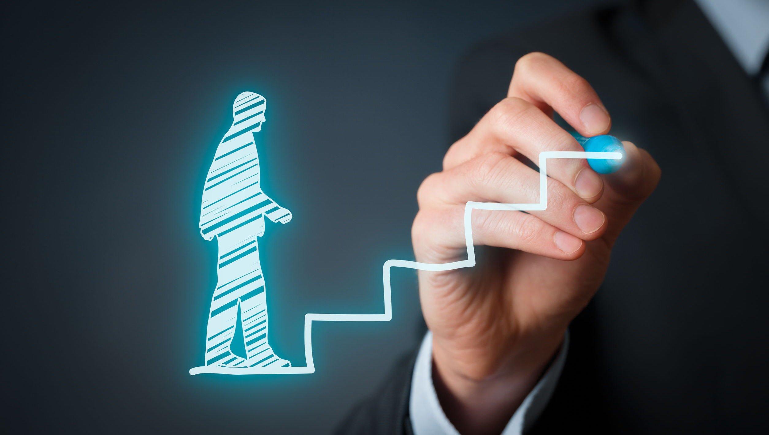 """自我完善文化的重点是""""创业精神"""",变得可以自力更生,并恢复传统的男性气概。"""